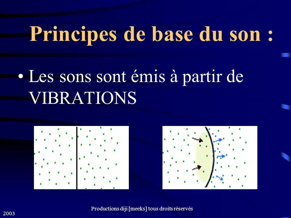 2003 Productions diji [meeks] tous droits réservés Principes de base du son : Le son est une suite de compressions et de raréfactions qui se propagent dans l air