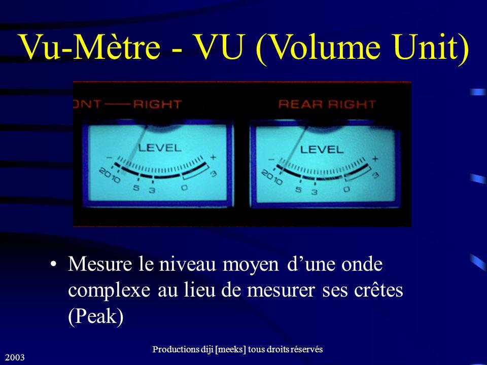 2003 Productions diji [meeks] tous droits réservés Mesure le niveau moyen dune onde complexe au lieu de mesurer ses crêtes (Peak) Vu-Mètre - VU (Volume Unit)