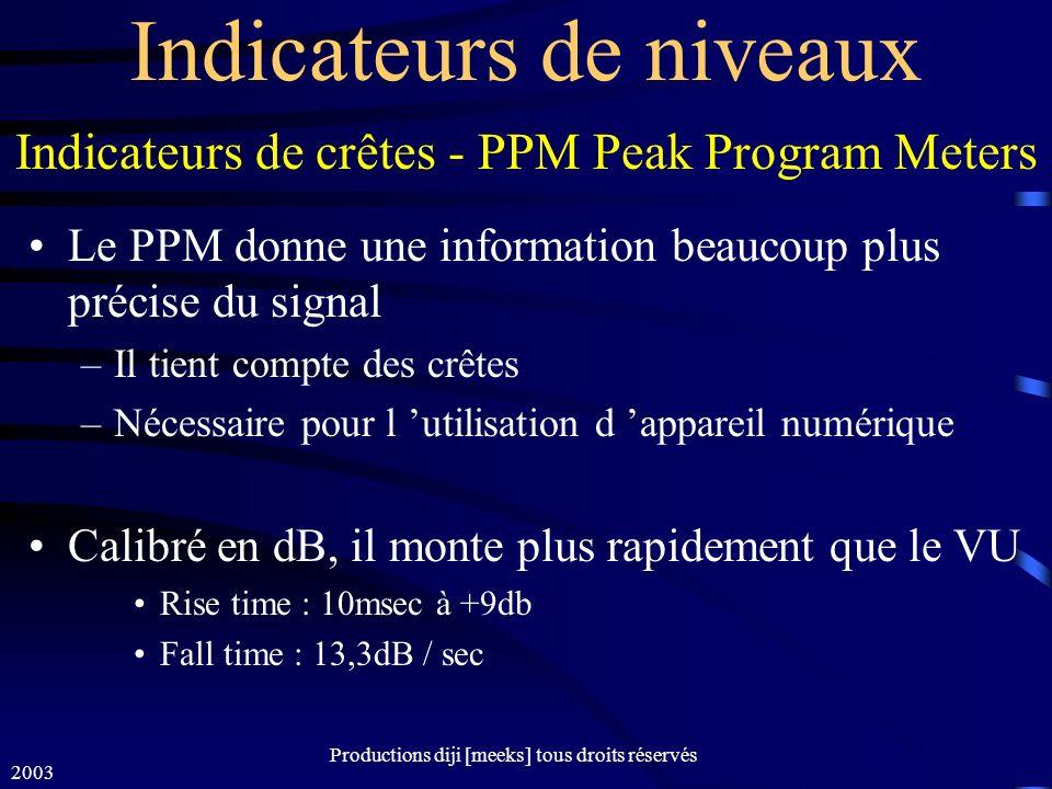 2003 Productions diji [meeks] tous droits réservés Indicateurs de niveaux Le PPM donne une information beaucoup plus précise du signal –Il tient compte des crêtes –Nécessaire pour l utilisation d appareil numérique Calibré en dB, il monte plus rapidement que le VU Rise time : 10msec à +9db Fall time : 13,3dB / sec Indicateurs de crêtes - PPM Peak Program Meters