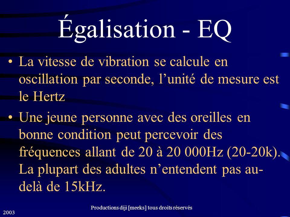 2003 Productions diji [meeks] tous droits réservés Égalisation - EQ La vitesse de vibration se calcule en oscillation par seconde, lunité de mesure est le Hertz Une jeune personne avec des oreilles en bonne condition peut percevoir des fréquences allant de 20 à 20 000Hz (20-20k).