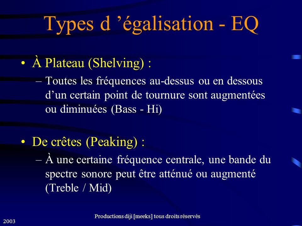 2003 Productions diji [meeks] tous droits réservés Types d égalisation - EQ À Plateau (Shelving) : –Toutes les fréquences au-dessus ou en dessous dun certain point de tournure sont augmentées ou diminuées (Bass - Hi) De crêtes (Peaking) : –À une certaine fréquence centrale, une bande du spectre sonore peut être atténué ou augmenté (Treble / Mid)