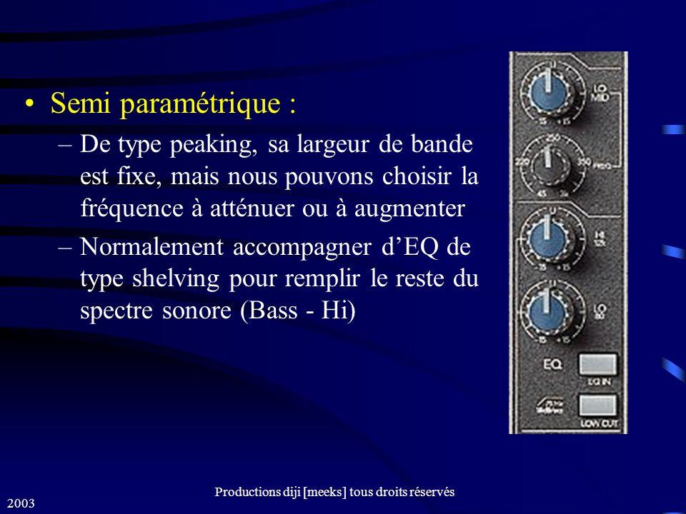 2003 Productions diji [meeks] tous droits réservés Semi paramétrique : –De type peaking, sa largeur de bande est fixe, mais nous pouvons choisir la fréquence à atténuer ou à augmenter –Normalement accompagner dEQ de type shelving pour remplir le reste du spectre sonore (Bass - Hi)