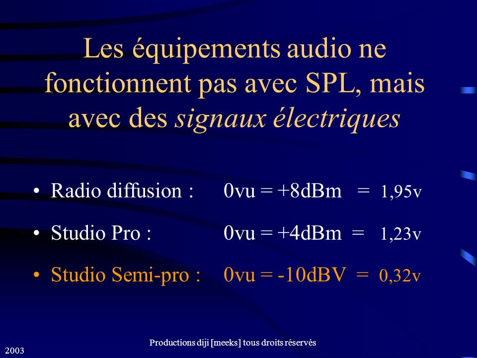 2003 Productions diji [meeks] tous droits réservés Bidirectionnelle (Figure 8) Le microphone est sensible de façon égale aux sons de face ou à larrière de lui, insensible aux sons latérales