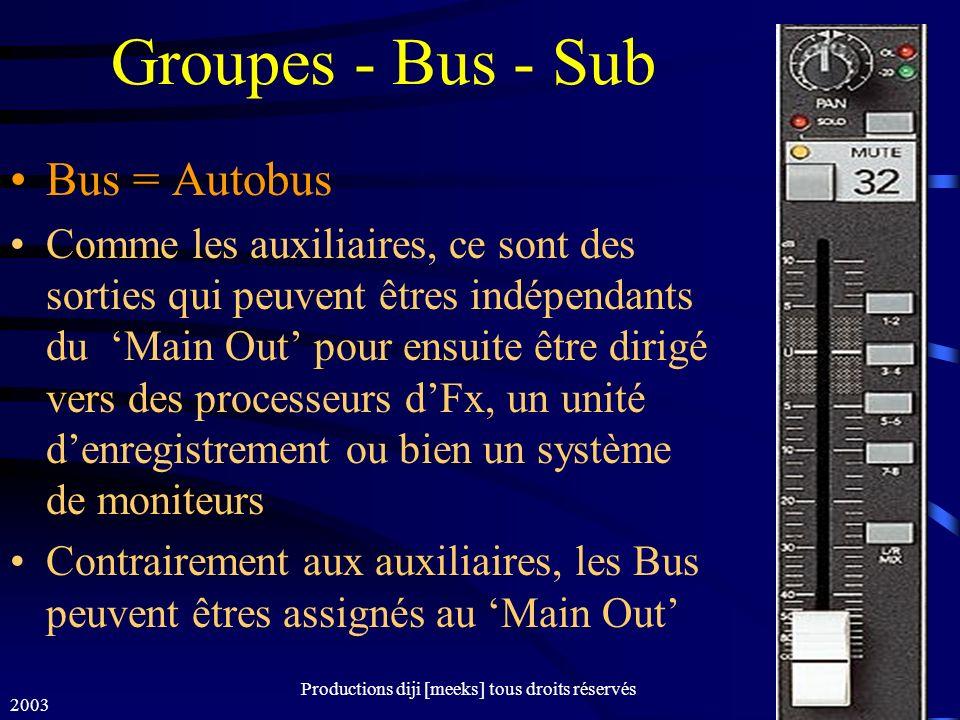 2003 Productions diji [meeks] tous droits réservés Groupes - Bus - Sub Bus = Autobus Comme les auxiliaires, ce sont des sorties qui peuvent êtres indépendants du Main Out pour ensuite être dirigé vers des processeurs dFx, un unité denregistrement ou bien un système de moniteurs Contrairement aux auxiliaires, les Bus peuvent êtres assignés au Main Out