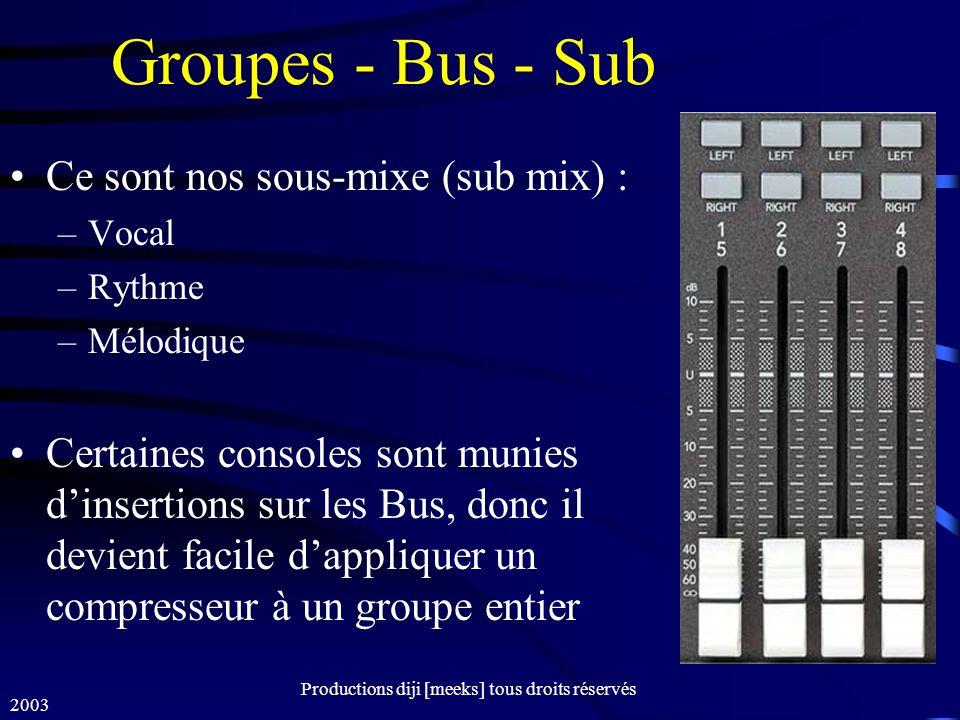 2003 Productions diji [meeks] tous droits réservés Groupes - Bus - Sub Ce sont nos sous-mixe (sub mix) : –Vocal –Rythme –Mélodique Certaines consoles sont munies dinsertions sur les Bus, donc il devient facile dappliquer un compresseur à un groupe entier