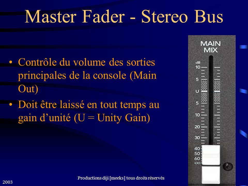2003 Productions diji [meeks] tous droits réservés Master Fader - Stereo Bus Contrôle du volume des sorties principales de la console (Main Out) Doit être laissé en tout temps au gain dunité (U = Unity Gain)