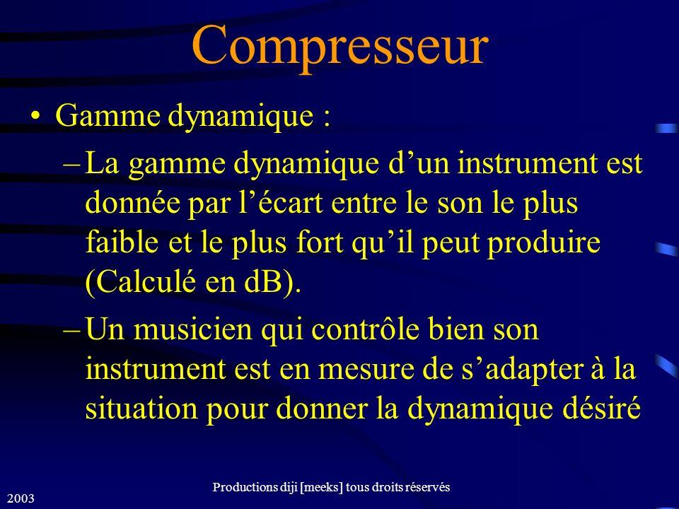 2003 Productions diji [meeks] tous droits réservés Compresseur Gamme dynamique : –La gamme dynamique dun instrument est donnée par lécart entre le son le plus faible et le plus fort quil peut produire (Calculé en dB).