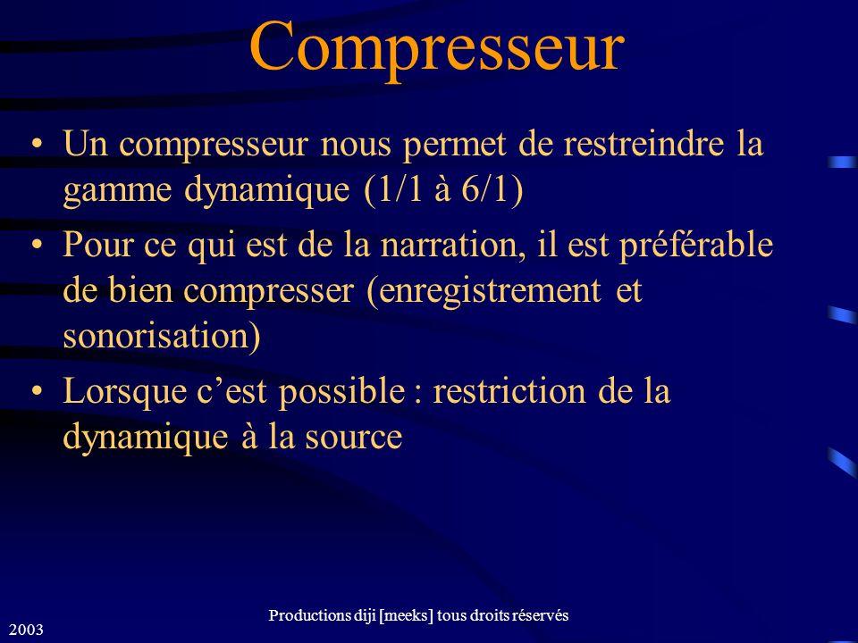 2003 Productions diji [meeks] tous droits réservés Compresseur Un compresseur nous permet de restreindre la gamme dynamique (1/1 à 6/1) Pour ce qui est de la narration, il est préférable de bien compresser (enregistrement et sonorisation) Lorsque cest possible : restriction de la dynamique à la source