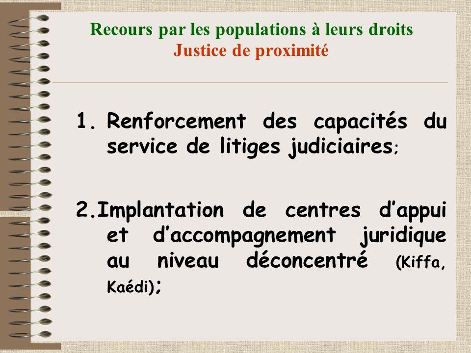 Recours par les populations à leurs droits Justice de proximité 1.Renforcement des capacités du service de litiges judiciaires ; 2.Implantation de centres dappui et daccompagnement juridique au niveau déconcentré (Kiffa, Kaédi) ;