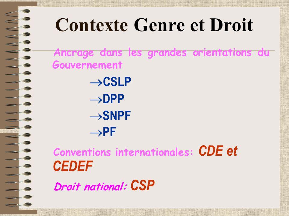 Contexte Genre et Droit Ancrage dans les grandes orientations du Gouvernement CSLP DPP SNPF PF Conventions internationales: CDE et CEDEF Droit national: CSP
