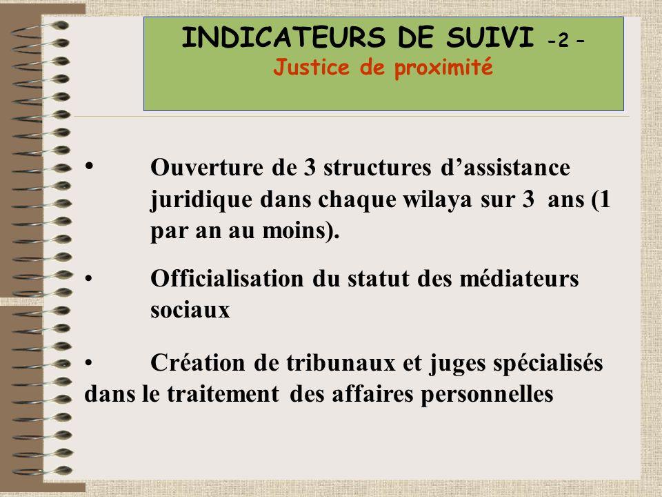 INDICATEURS DE SUIVI -2 – Justice de proximité Ouverture de 3 structures dassistance juridique dans chaque wilaya sur 3 ans (1 par an au moins).