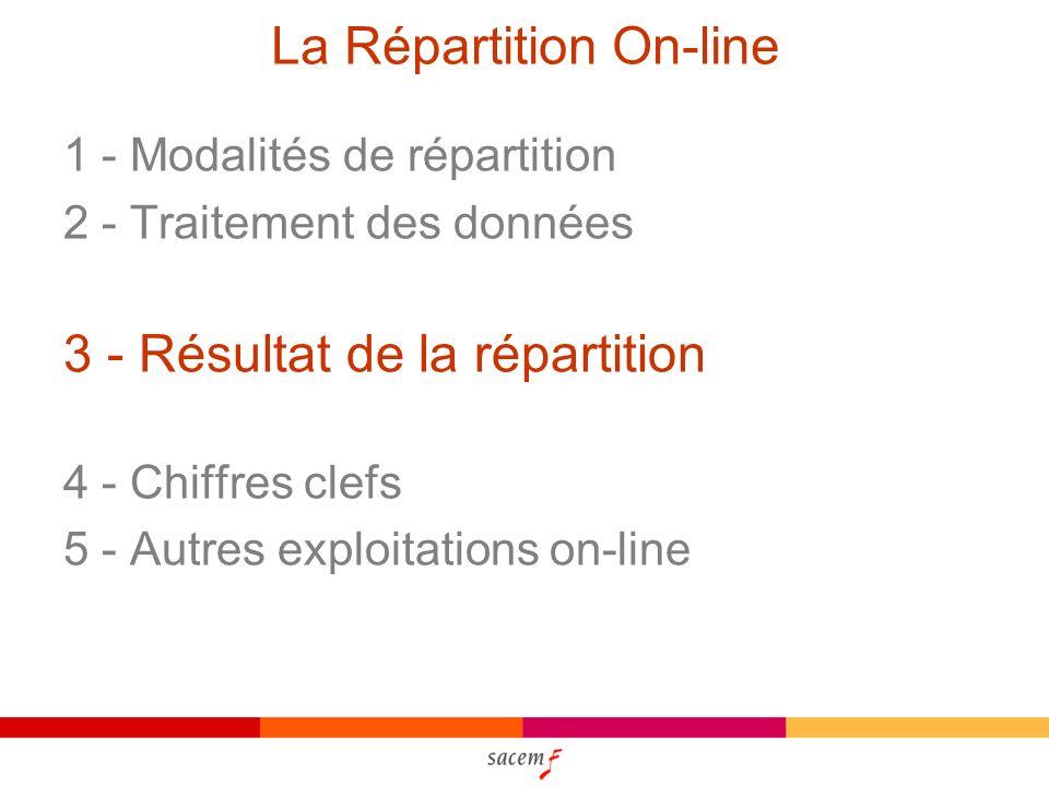 1 - Modalités de répartition 2 - Traitement des données 3 - Résultat de la répartition 4 - Chiffres clefs 5 - Autres exploitations on-line