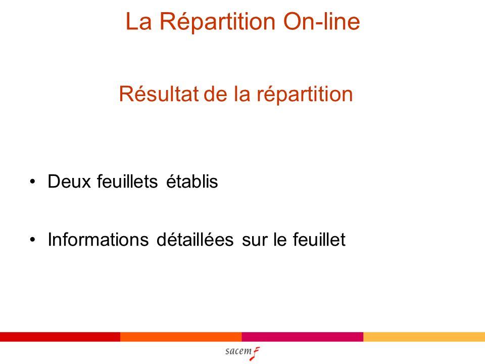 La Répartition On-line Résultat de la répartition Deux feuillets établis Informations détaillées sur le feuillet