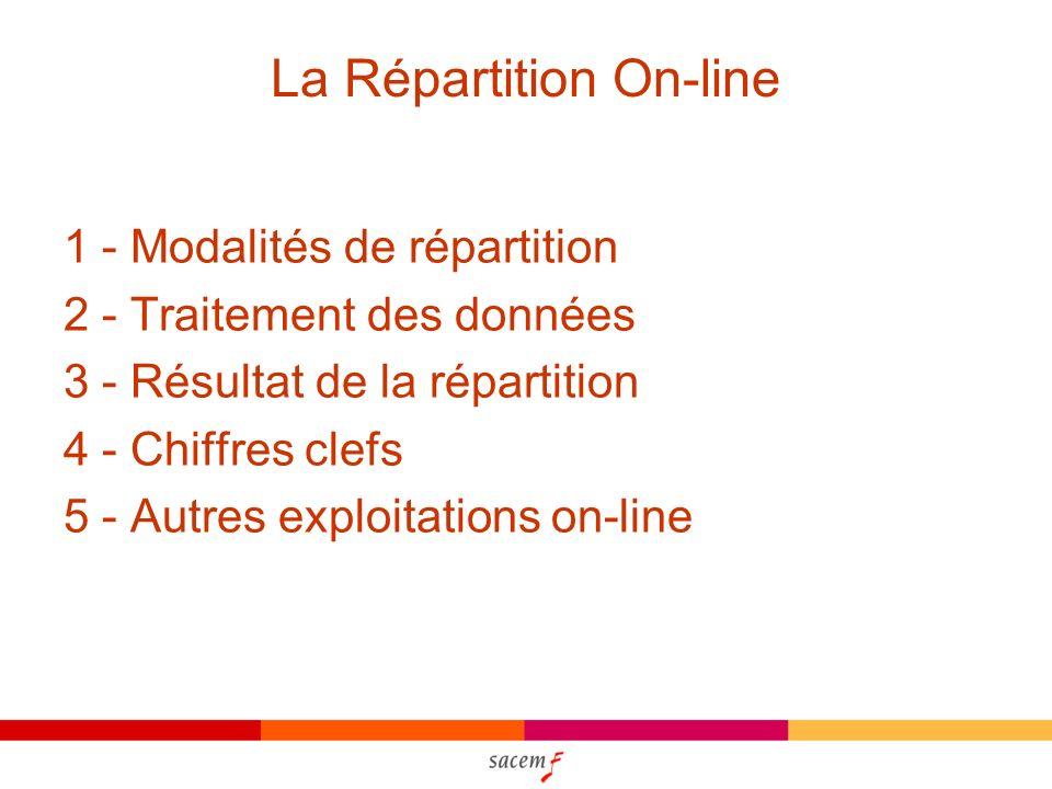 La Répartition On-line 1 - Modalités de répartition 2 - Traitement des données 3 - Résultat de la répartition 4 - Chiffres clefs 5 - Autres exploitations on-line