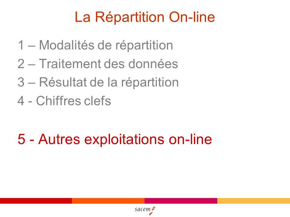 La Répartition On-line 1 – Modalités de répartition 2 – Traitement des données 3 – Résultat de la répartition 4 - Chiffres clefs 5 - Autres exploitations on-line