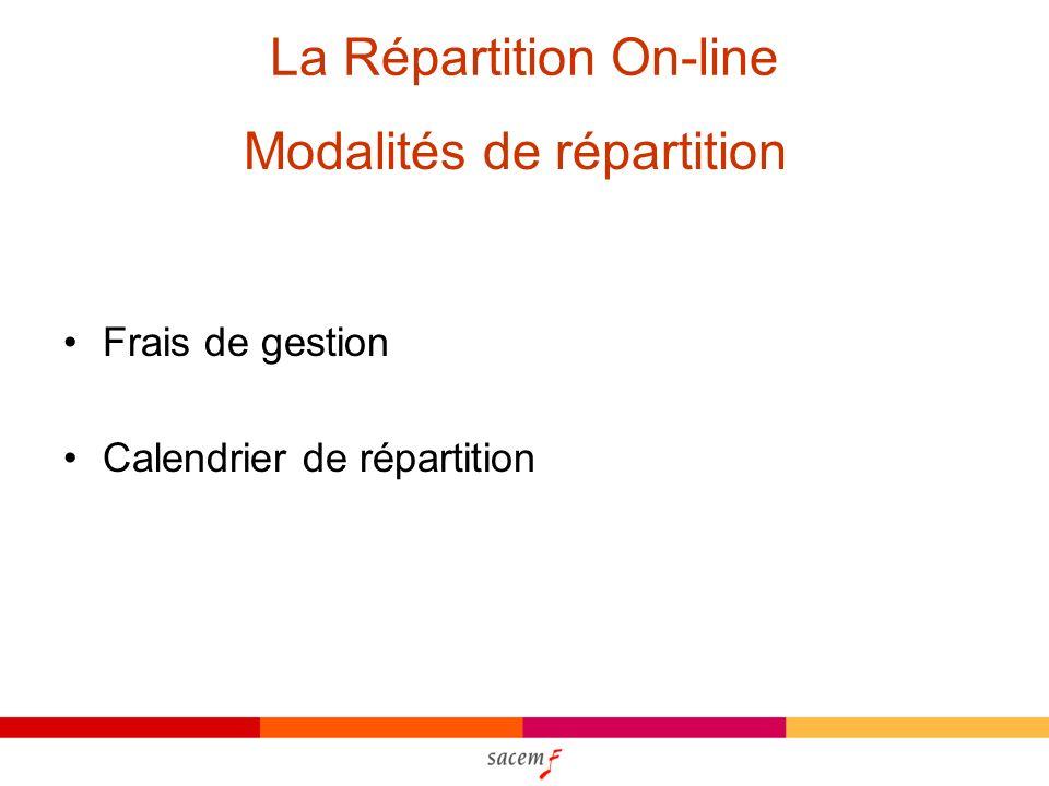 La Répartition On-line Modalités de répartition Frais de gestion Calendrier de répartition