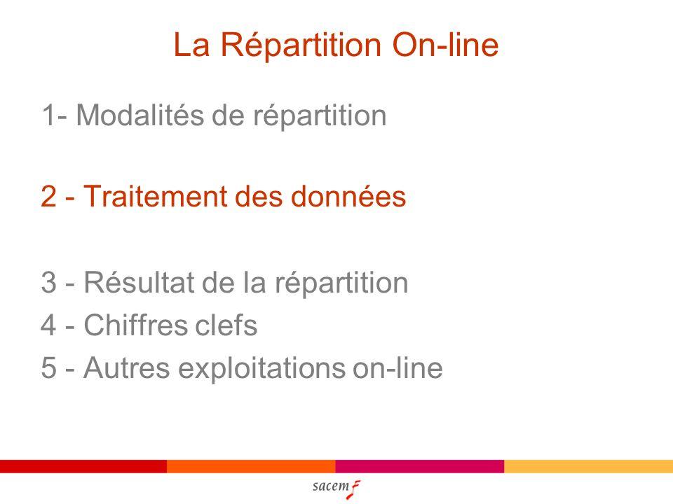 La Répartition On-line 1- Modalités de répartition 2 - Traitement des données 3 - Résultat de la répartition 4 - Chiffres clefs 5 - Autres exploitations on-line