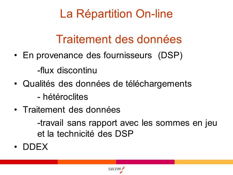 La Répartition On-line Traitement des données En provenance des fournisseurs (DSP) -flux discontinu Qualités des données de téléchargements - hétéroclites Traitement des données -travail sans rapport avec les sommes en jeu et la technicité des DSP DDEX