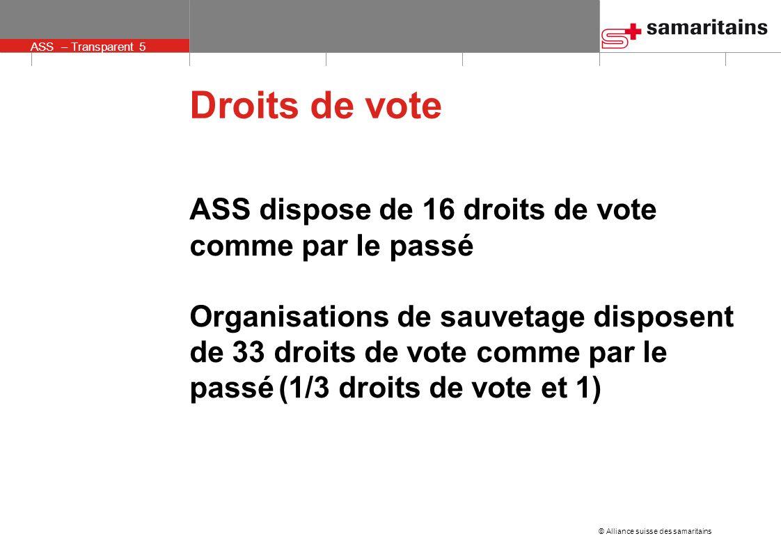 © Alliance suisse des samaritains ASS – Transparent 5 Droits de vote ASS dispose de 16 droits de vote comme par le passé Organisations de sauvetage disposent de 33 droits de vote comme par le passé (1/3 droits de vote et 1)
