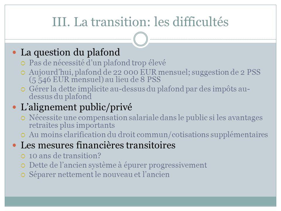 III. La transition: les difficultés La question du plafond Pas de nécessité dun plafond trop élevé Aujourdhui, plafond de 22 000 EUR mensuel; suggesti