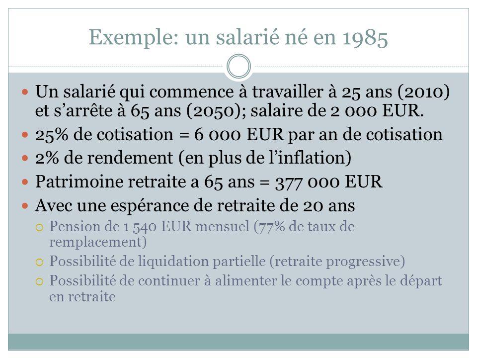 Exemple: un salarié né en 1985 Un salarié qui commence à travailler à 25 ans (2010) et sarrête à 65 ans (2050); salaire de 2 000 EUR.