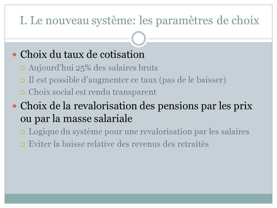 I. Le nouveau système: les paramètres de choix Choix du taux de cotisation Aujourdhui 25% des salaires bruts Il est possible daugmenter ce taux (pas d