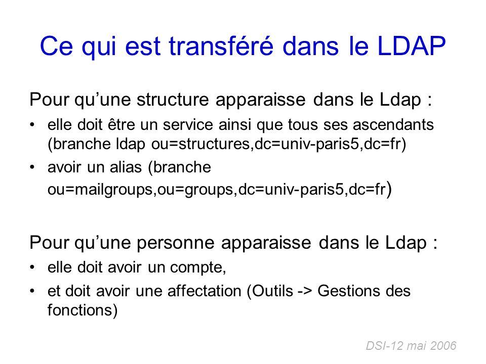 Ce qui est transféré dans le LDAP Pour quune structure apparaisse dans le Ldap : elle doit être un service ainsi que tous ses ascendants (branche ldap