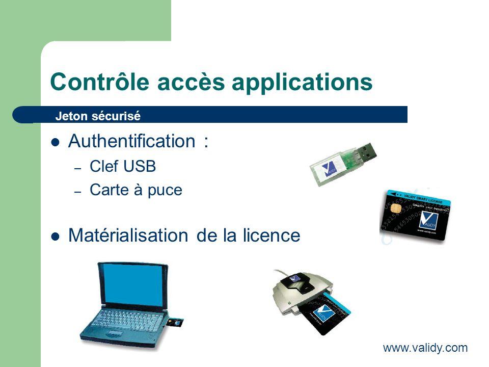 Authentification : – Clef USB – Carte à puce Matérialisation de la licence Contrôle accès applications Jeton sécurisé www.validy.com