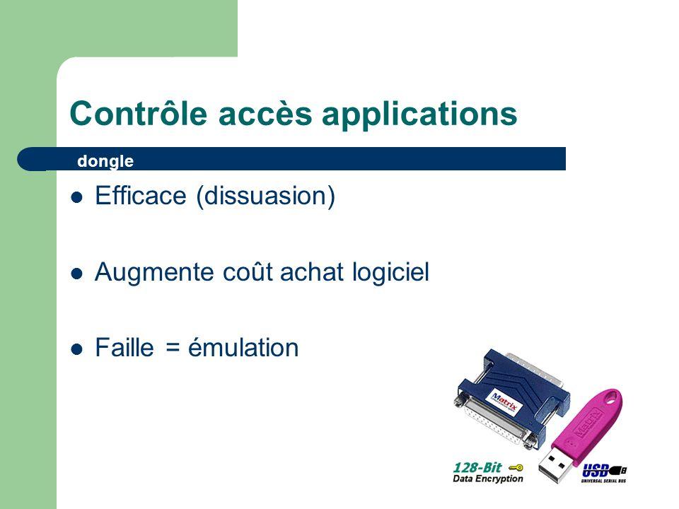 Contrôle accès applications Efficace (dissuasion) Augmente coût achat logiciel Faille = émulation dongle