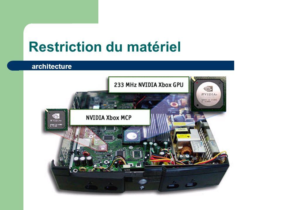 Restriction du matériel architecture