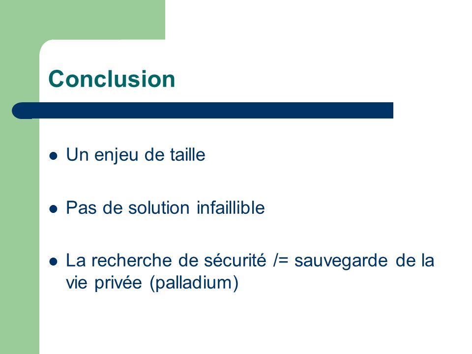 Conclusion Un enjeu de taille Pas de solution infaillible La recherche de sécurité /= sauvegarde de la vie privée (palladium)