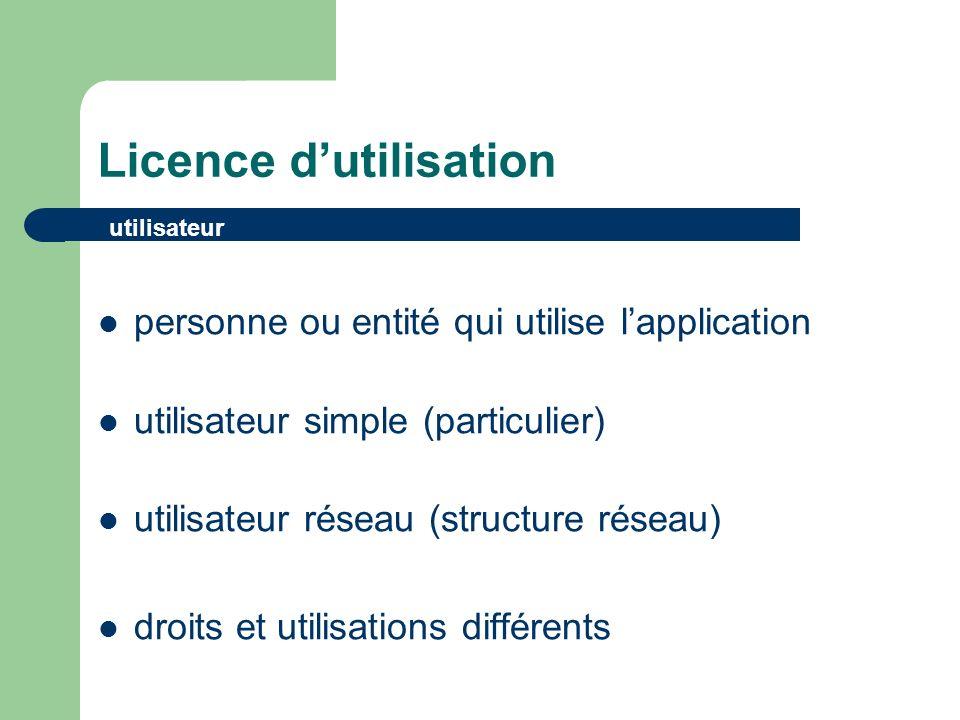 Licence dutilisation personne ou entité qui utilise lapplication utilisateur simple (particulier) utilisateur réseau (structure réseau) droits et utilisations différents utilisateur