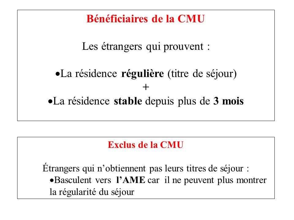 Exclus de la CMU Étrangers qui nobtiennent pas leurs titres de séjour : Basculent vers lAME car il ne peuvent plus montrer la régularité du séjour Bén
