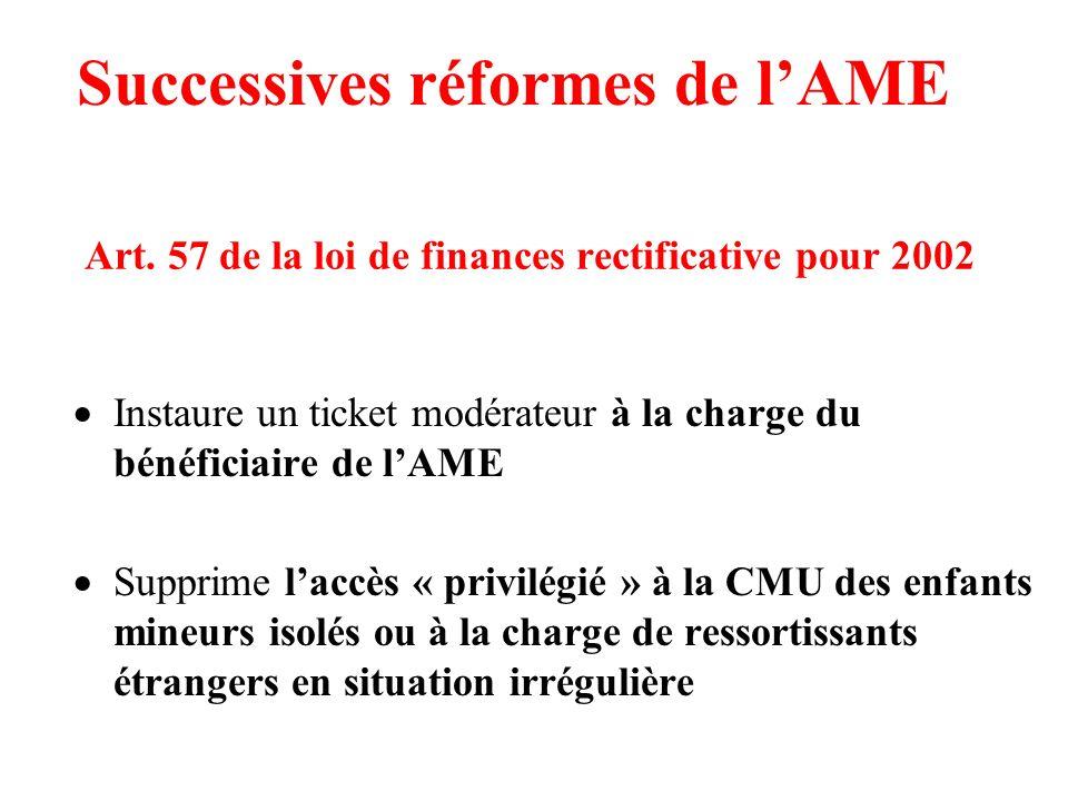 Art. 57 de la loi de finances rectificative pour 2002 Instaure un ticket modérateur à la charge du bénéficiaire de lAME Supprime laccès « privilégié »