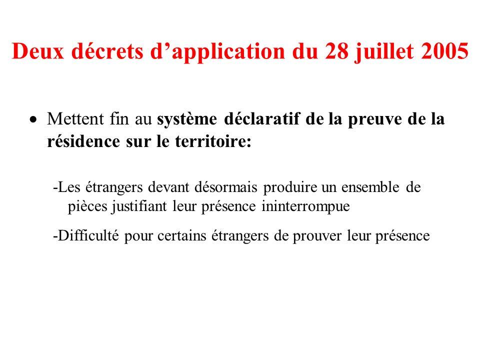 Deux décrets dapplication du 28 juillet 2005 Mettent fin au système déclaratif de la preuve de la résidence sur le territoire: -Les étrangers devant d