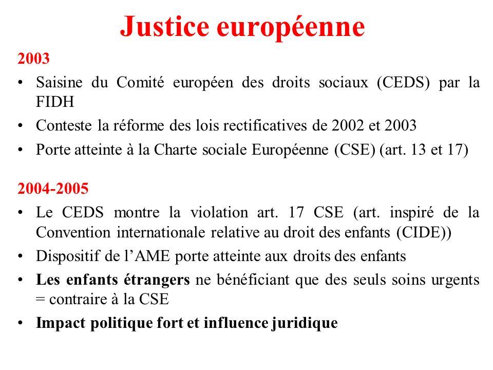 Justice européenne 2003 Saisine du Comité européen des droits sociaux (CEDS) par la FIDH Conteste la réforme des lois rectificatives de 2002 et 2003 P