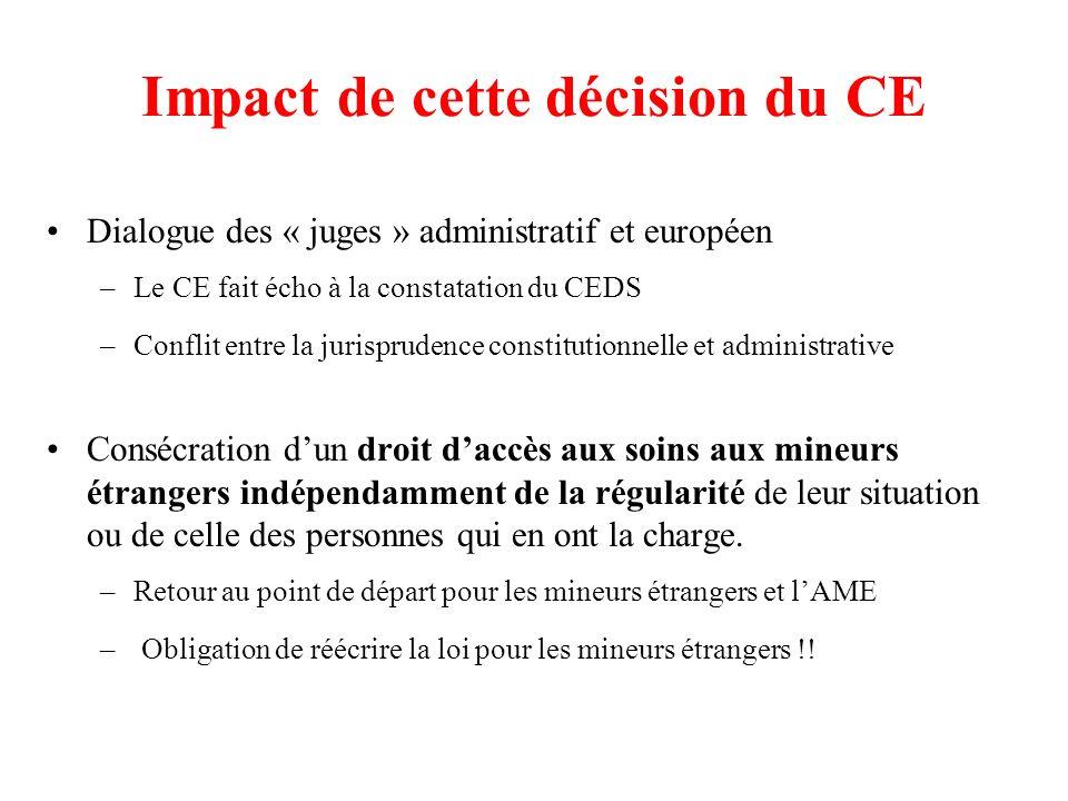 Impact de cette décision du CE Dialogue des « juges » administratif et européen –Le CE fait écho à la constatation du CEDS –Conflit entre la jurisprud