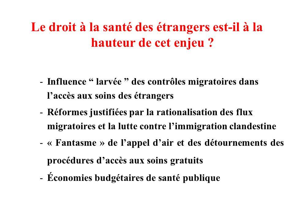 Le droit à la santé des étrangers est-il à la hauteur de cet enjeu ? -Influence larvée des contrôles migratoires dans laccès aux soins des étrangers -