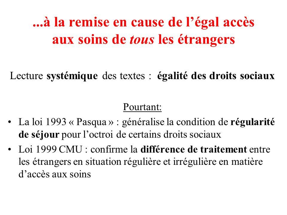 ...à la remise en cause de légal accès aux soins de tous les étrangers Lecture systémique des textes : égalité des droits sociaux Pourtant: La loi 199