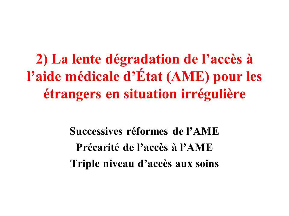 2) La lente dégradation de laccès à laide médicale dÉtat (AME) pour les étrangers en situation irrégulière Successives réformes de lAME Précarité de l