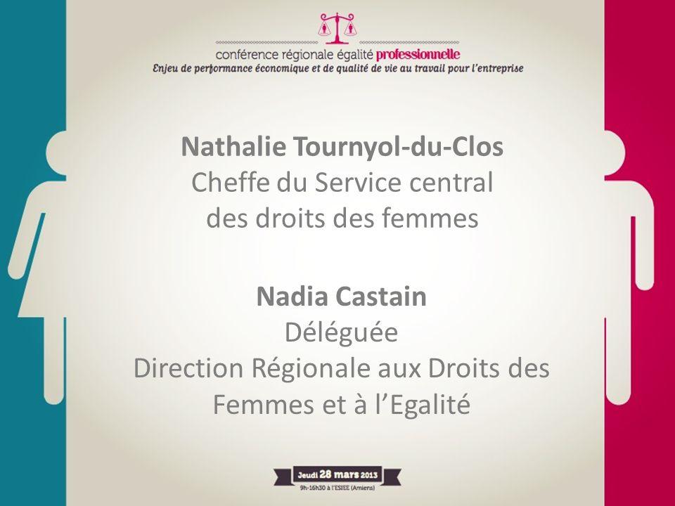 Nathalie Tournyol-du-Clos Cheffe du Service central des droits des femmes Nadia Castain Déléguée Direction Régionale aux Droits des Femmes et à lEgali