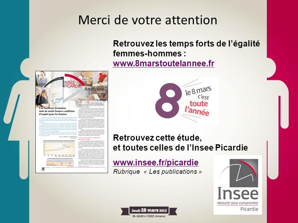 Merci de votre attention Retrouvez les temps forts de légalité femmes-hommes : www.8marstoutelannee.fr Retrouvez cette étude, et toutes celles de lIns