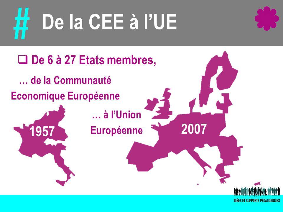 Repères chronologiques 19571992199720032009 Création de la CEE (Traité de Rome) Traité de Maastricht Traité d Amsterdam Traité de Nice Traité de Lisbonne Ouverture de lespace Schengen