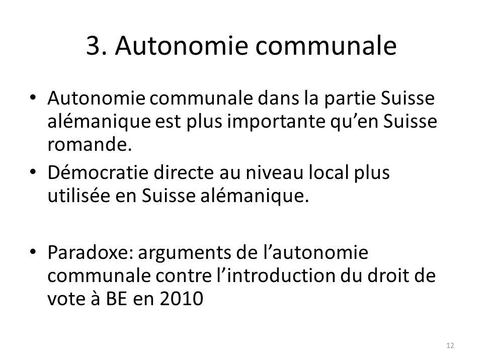 3. Autonomie communale Autonomie communale dans la partie Suisse alémanique est plus importante quen Suisse romande. Démocratie directe au niveau loca