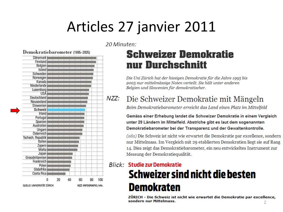 Articles 27 janvier 2011 20 Minuten: NZZ: Blick: 2