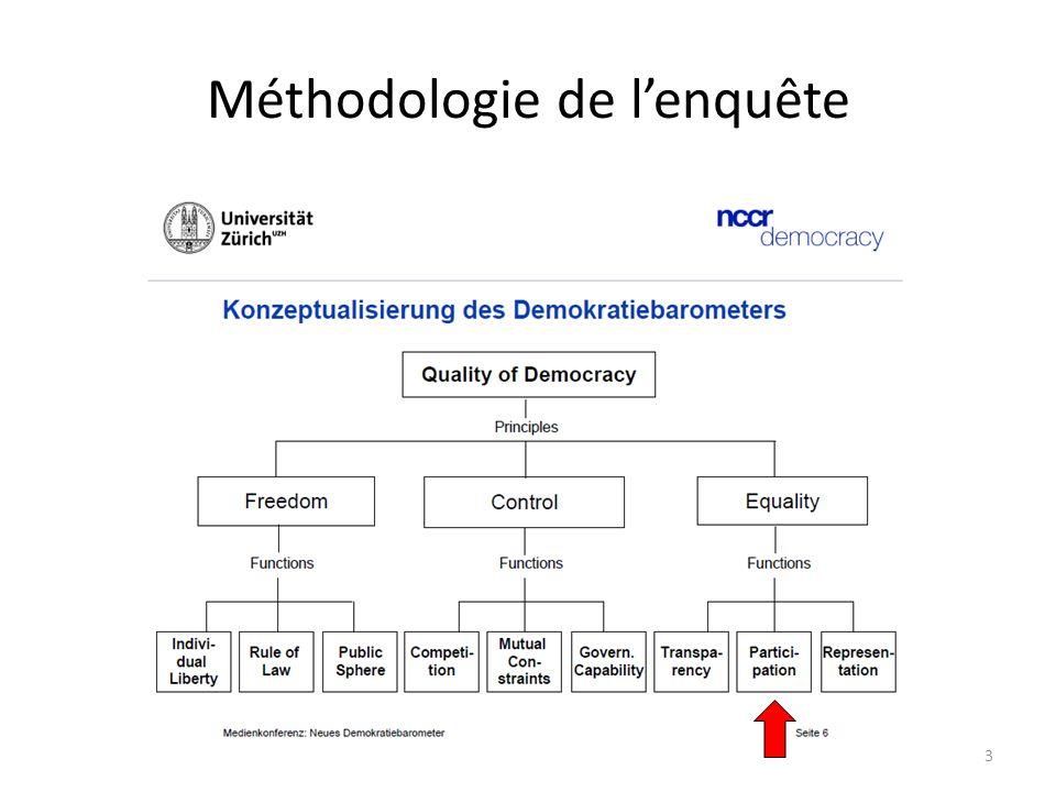 Article du Tagesanzeiger Interview de Marco Bühlman, co-responsable du projet Democracy Barometer Vraiment.