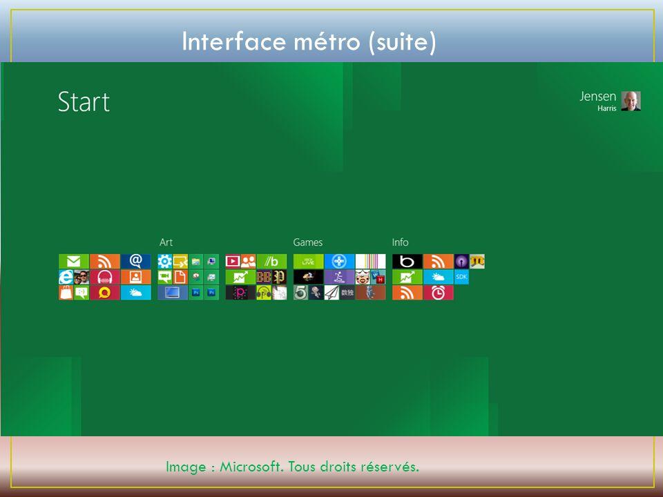 Image : Microsoft. Tous droits réservés. Interface métro (suite)