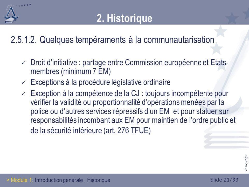 Slide 21/33 © copyright 2. Historique 2.5.1.2.