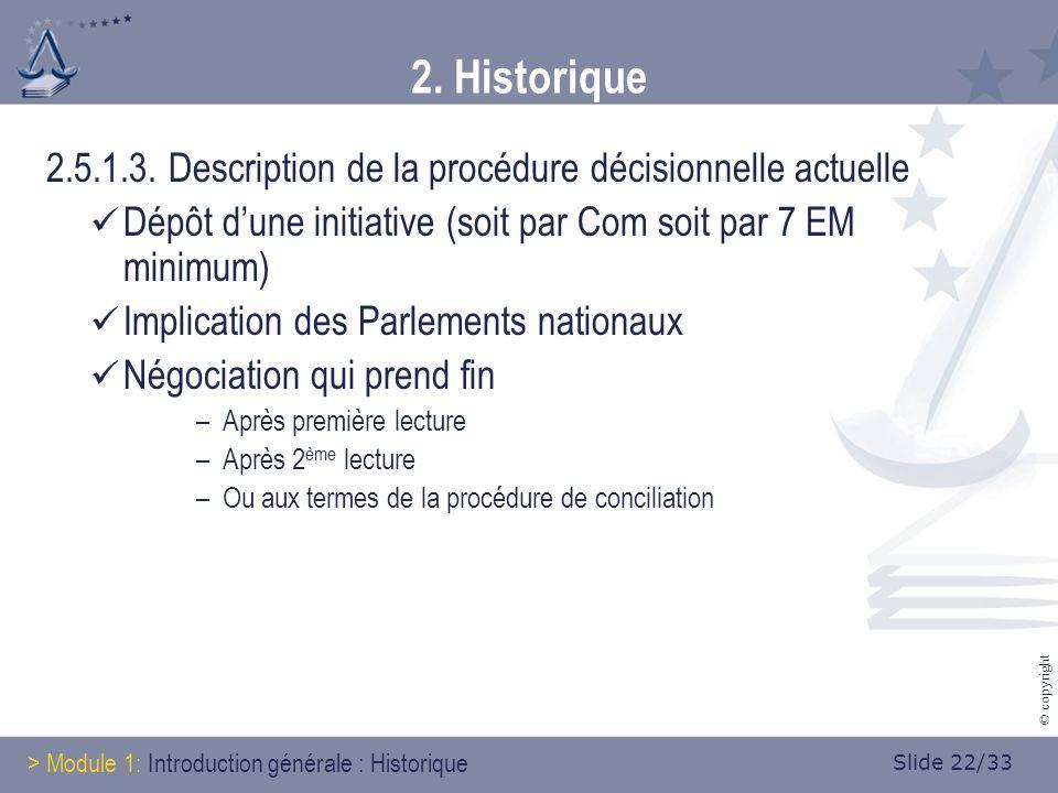 Slide 22/33 © copyright 2. Historique 2.5.1.3.