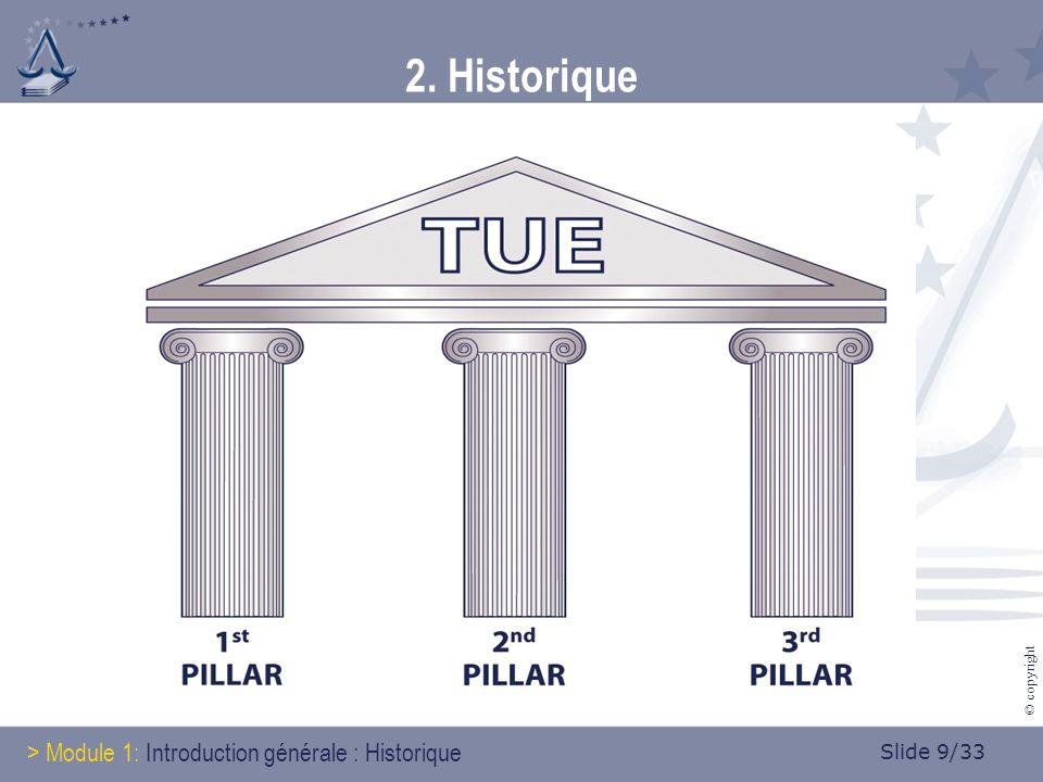 Slide 10/33 © copyright 2.Historique 2.4. Le traité dAmsterdam et le traité de Nice 2.4.1.